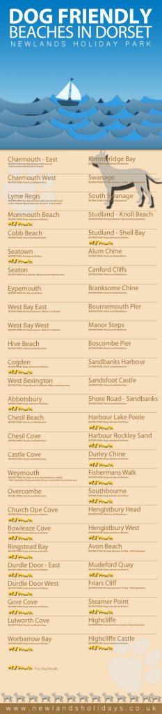 Best Dog walking beaches in Dorset